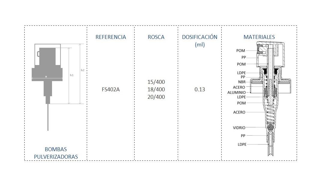 Cuadro de Materiales FS402A 15-400-18-400-20-400
