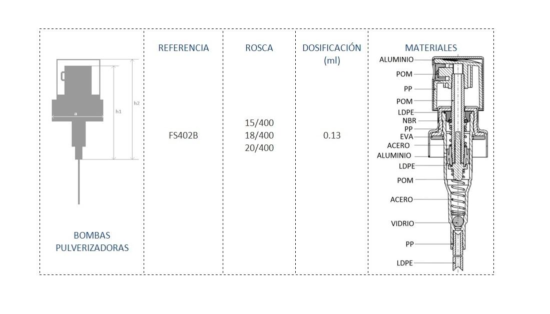 Cuadro de Materiales FS402B 15-400-18-400-20-400