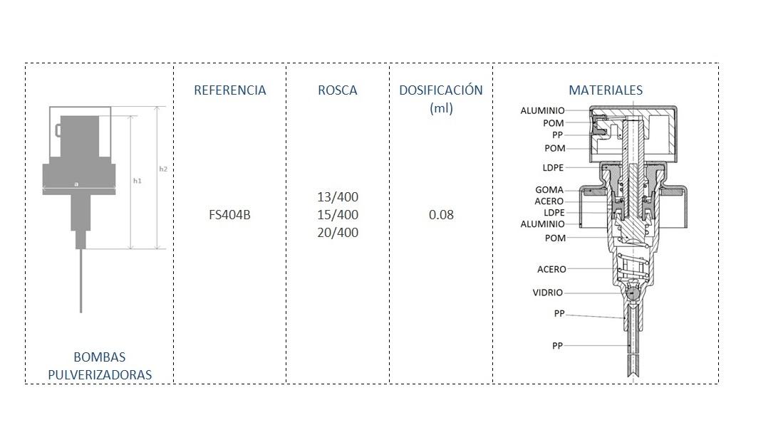 Cuadro de Materiales FS404B