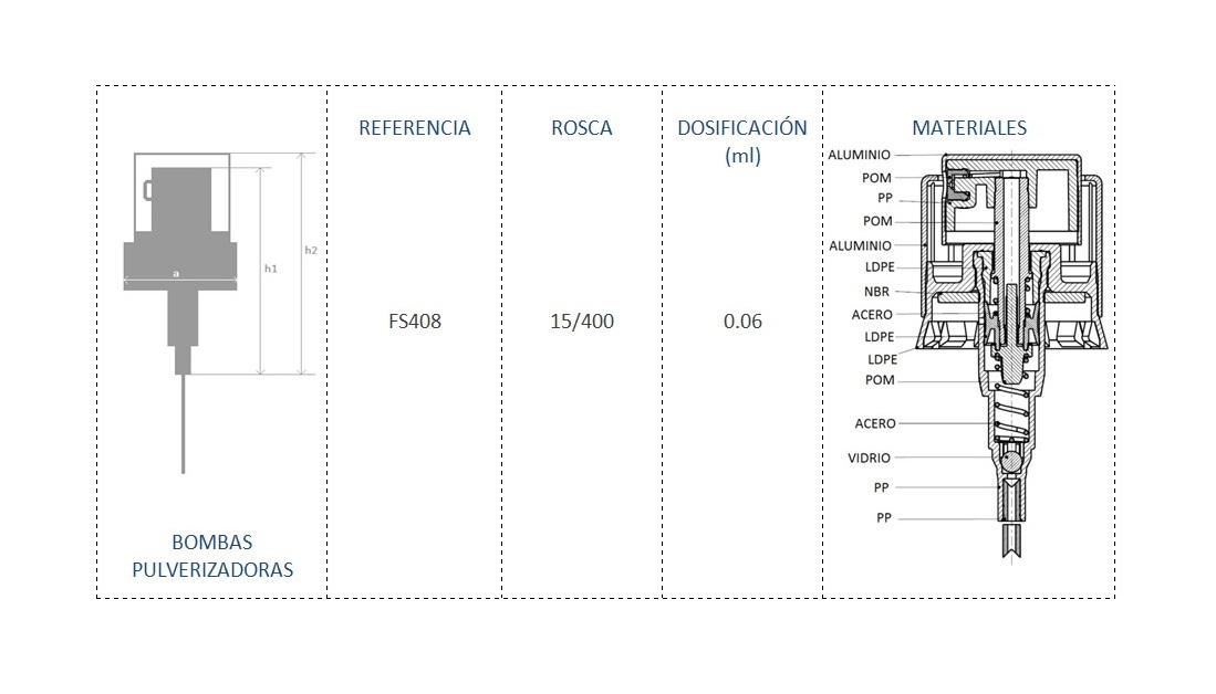 Cuadro de Materiales FS408-15-400