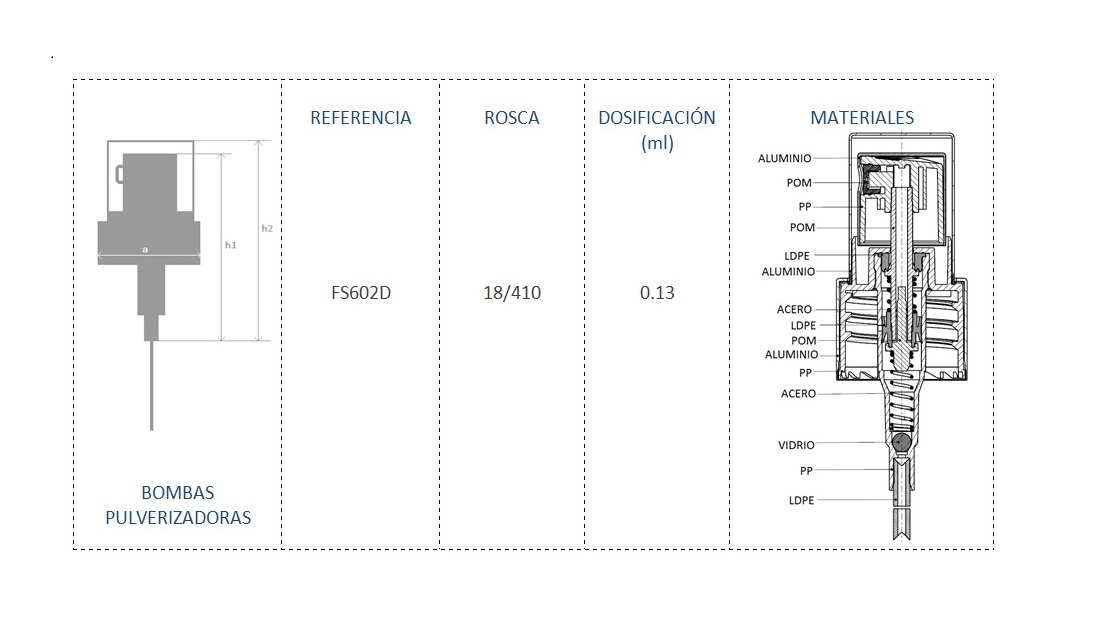 Cuadro de materiales FS602D