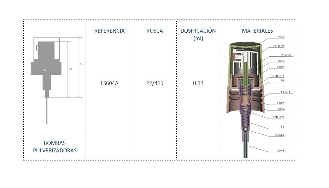 Cuadro de Materiales FS604A 22-415
