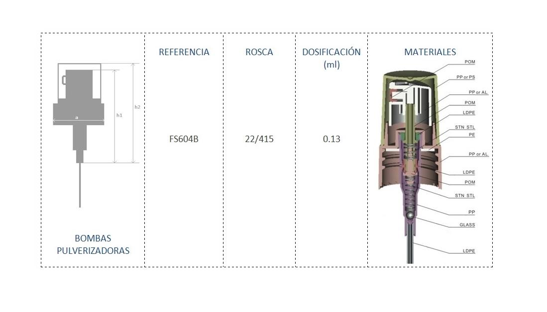 Cuadro de Materiales FS604B 22-415
