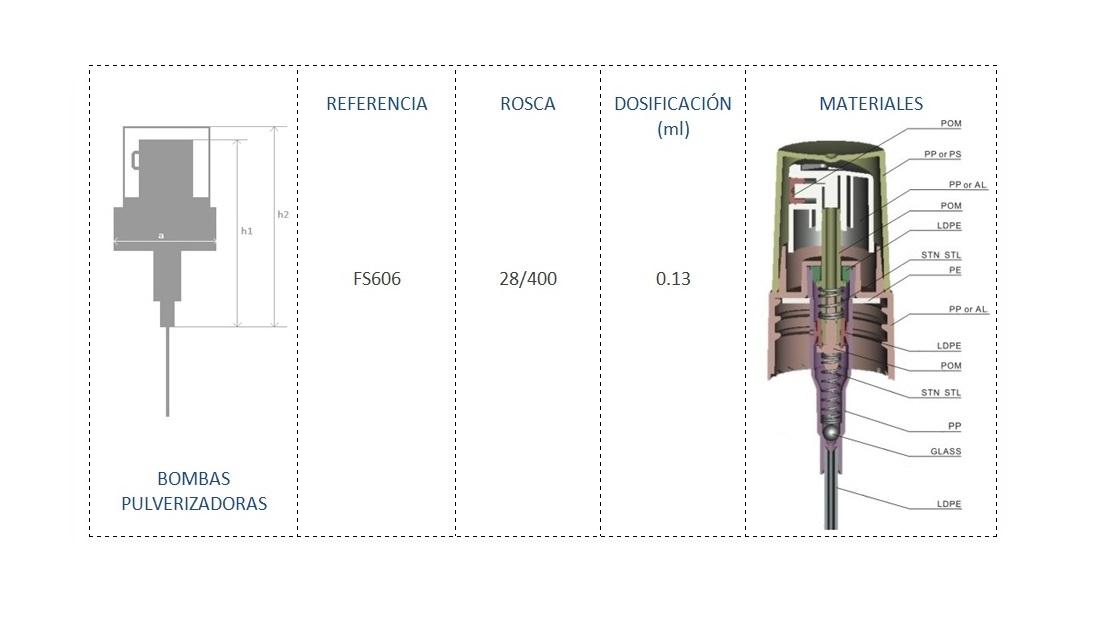 Cuadro de materiales FS606-28-400