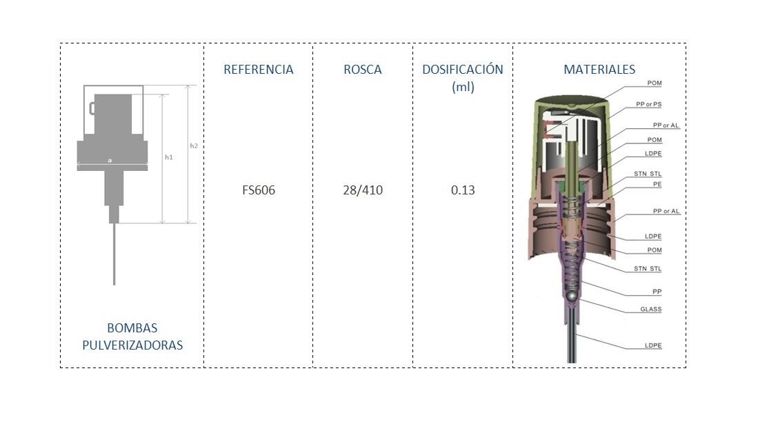 Cuadro de materiales FS606-28-410