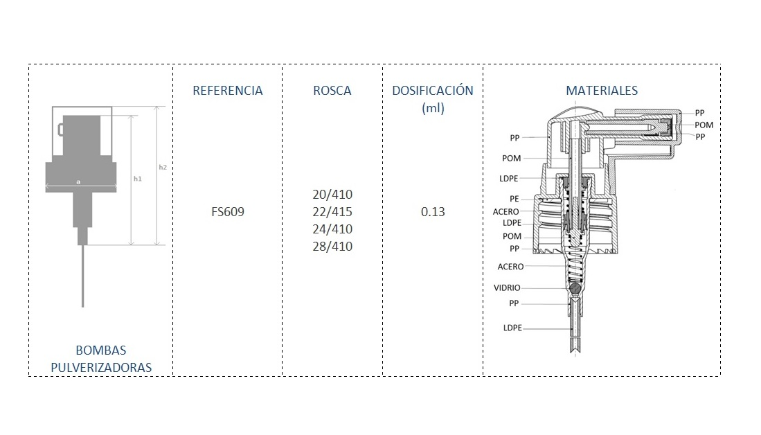 Cuadro de Materiales FS609