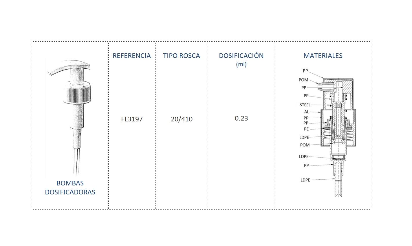 Cuadro de materiales FL3197 20/410