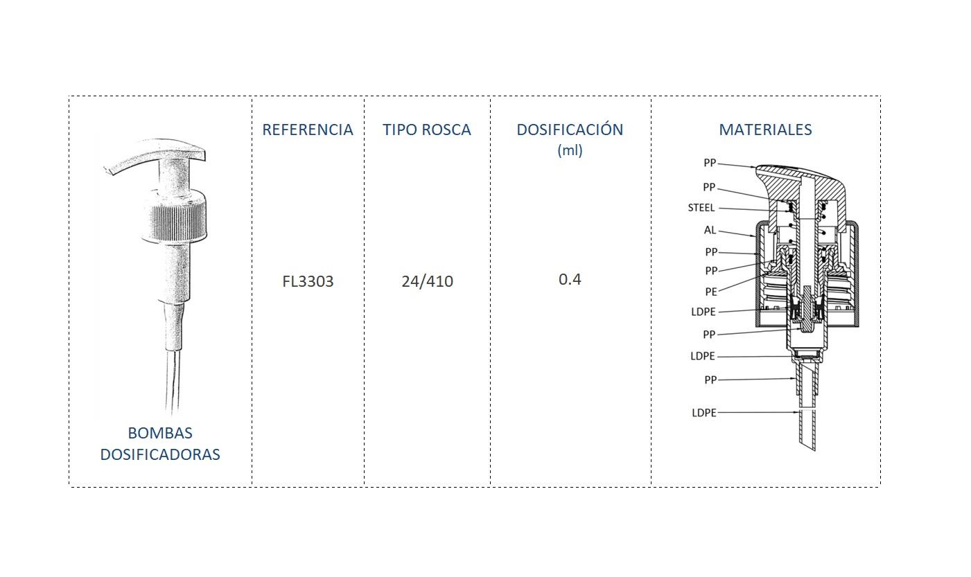 Cuadro de materiales FL3303 24/410