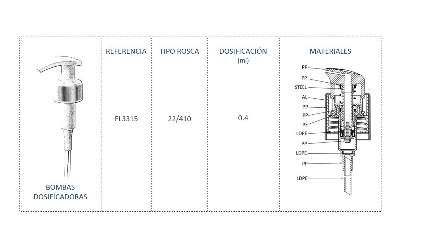 Cuadro de materiales FL3315 22/410