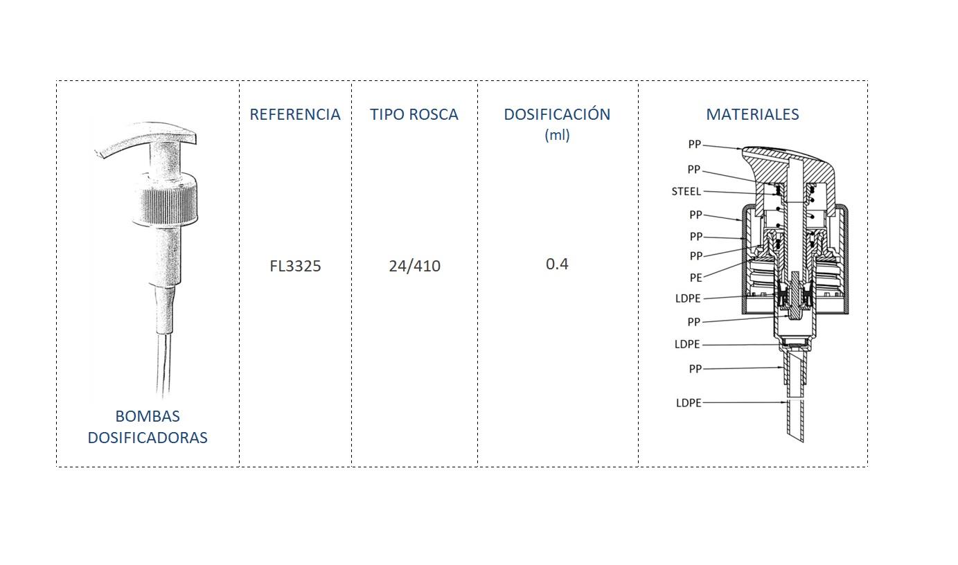 Cuadro de materiales FL3325 24/410