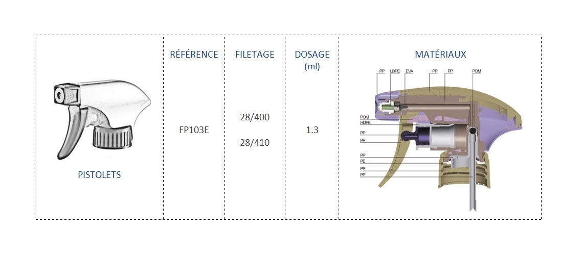 Pistolet FP103E