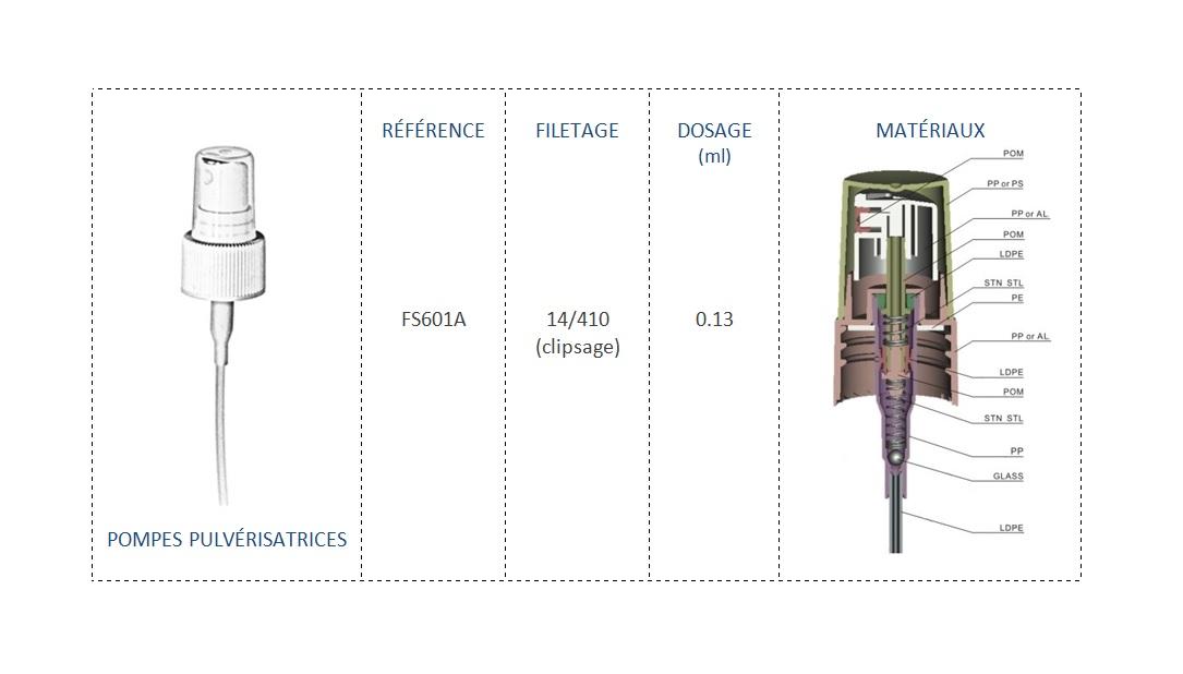 Pompe Pulvérisatrice FS601A 14/410