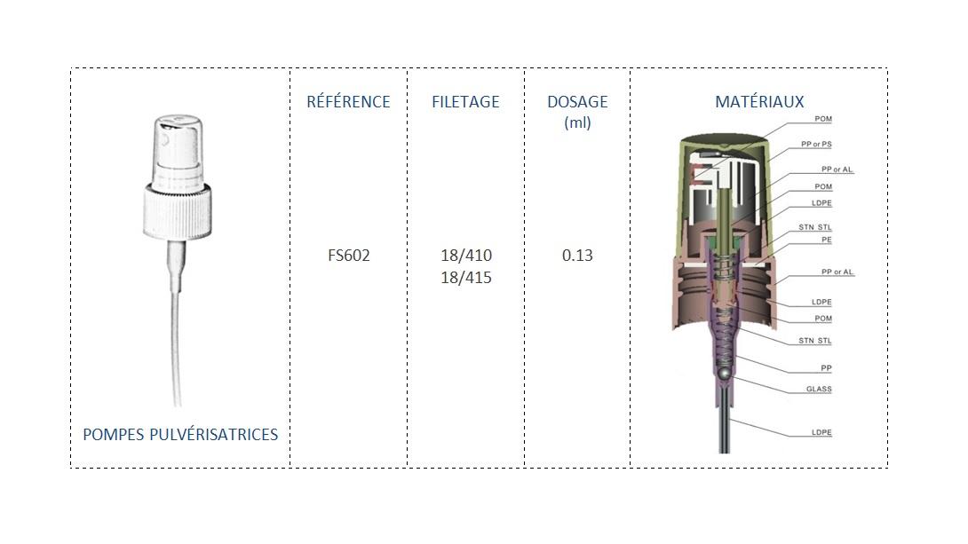 Pompe Pulvérisatrice FS602
