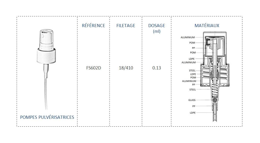 Pompe Pulvérisatrice FS602D 18/410