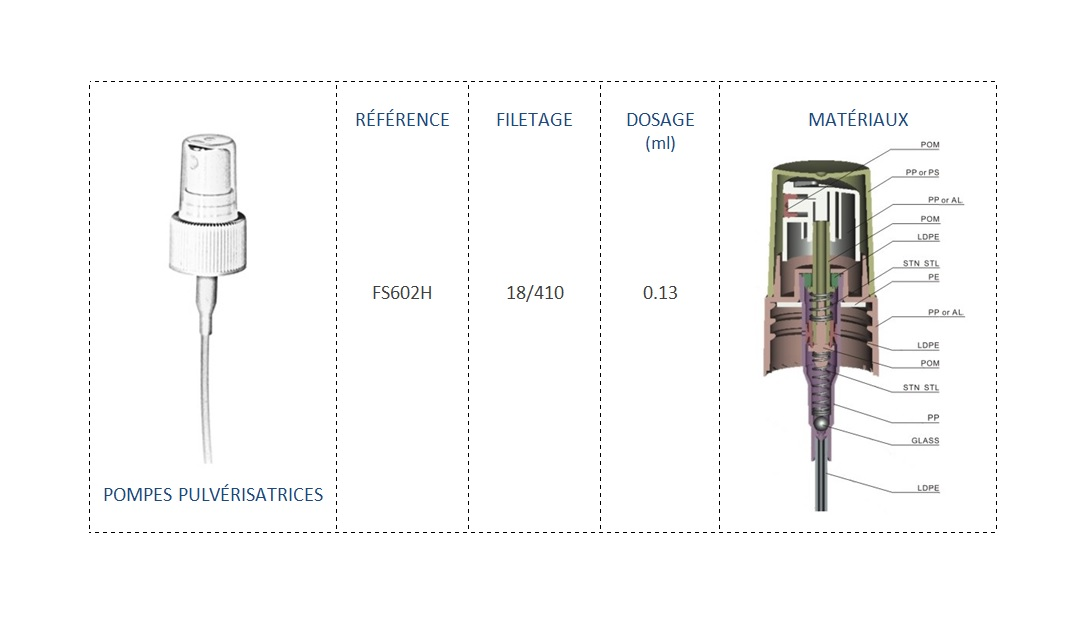 Pompe Pulvérisatrice FS602H 18/410