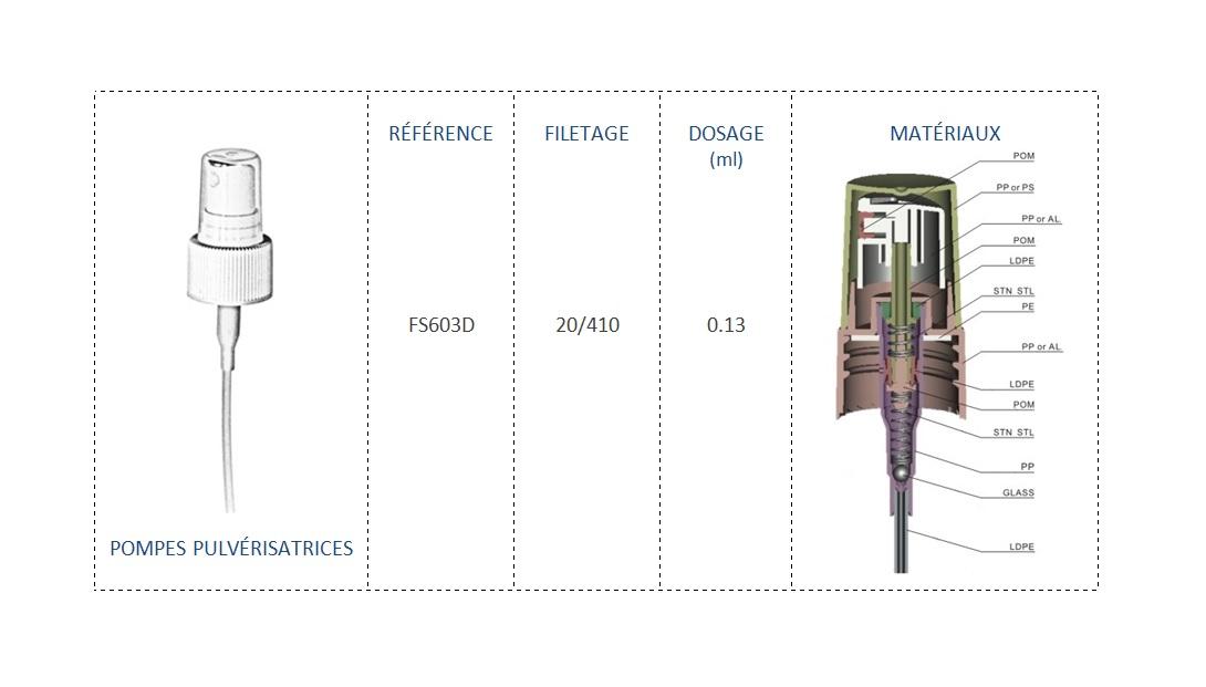 Pompe Pulvérisatrice FS603D 20/410