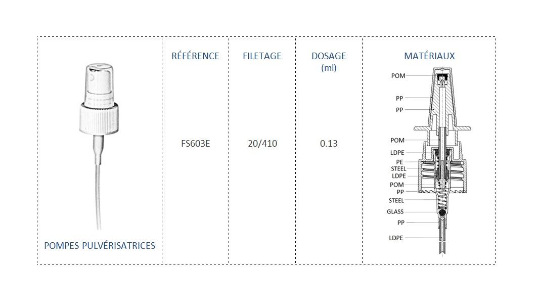 Pompe Pulvérisatrice FS603E 20-410