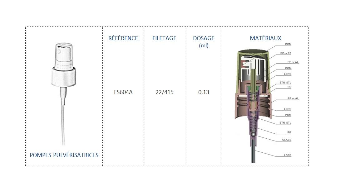 Pompe Pulvérisatrice FS604A 22/415