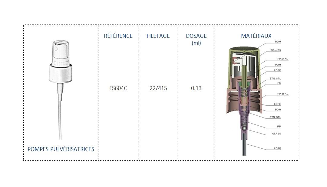Pompe Pulvérisatrice FS604C 22/415