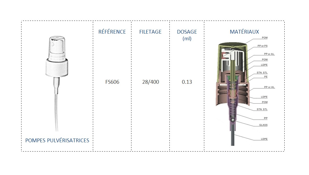 Pompe Pulvérisatrice FS606 28/400