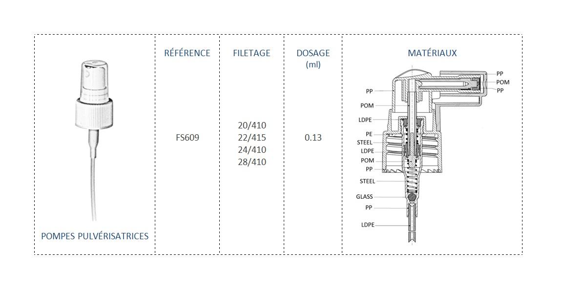 Pompe Pulvérisatrice FS609