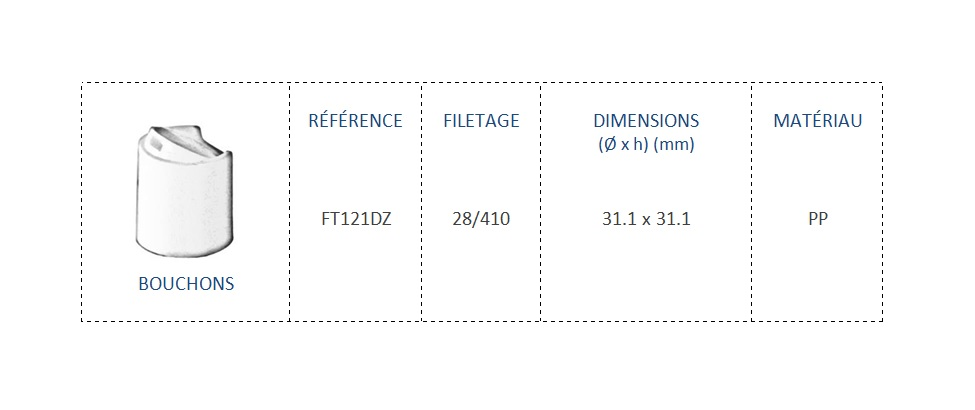 Bouchon Disc-Top 28-410 FT121DZ