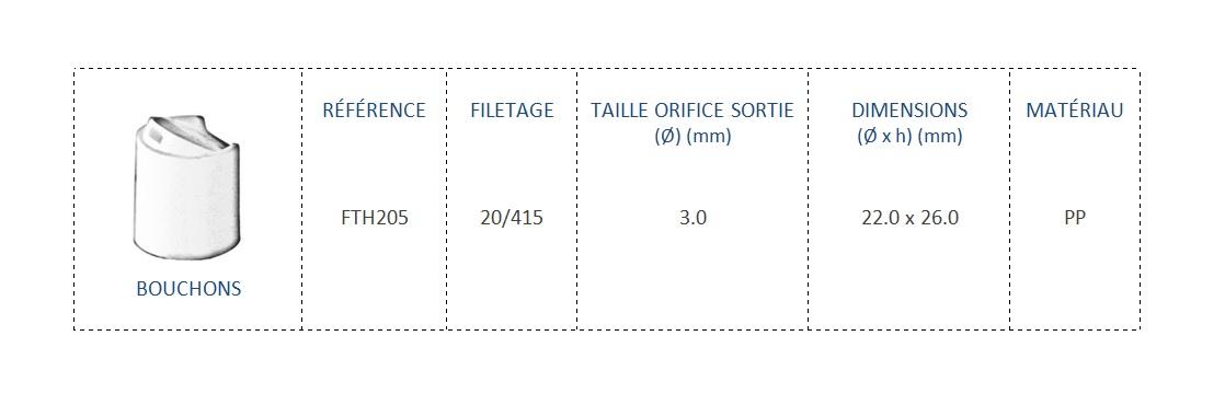 Bouchon FTH205 20/415