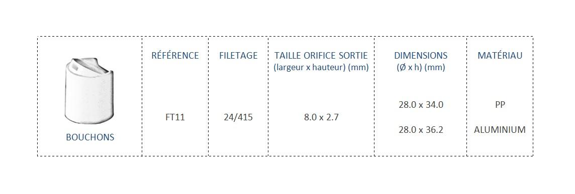 Bouchon FT11 24/415