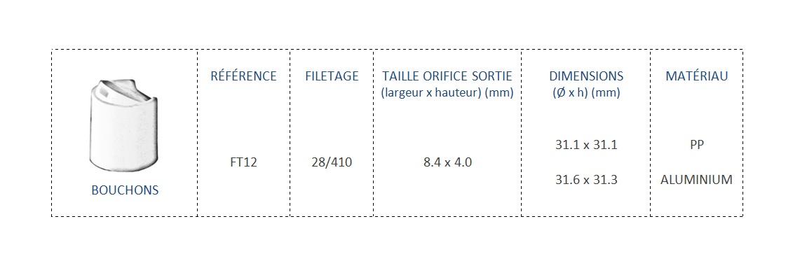 Bouchon FT12 28/410