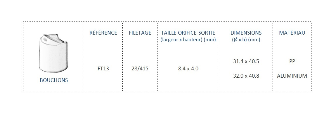 Bouchon FT13 28/415