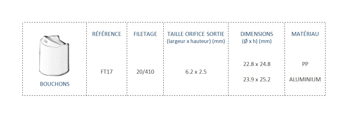Bouchon FT17 20/410
