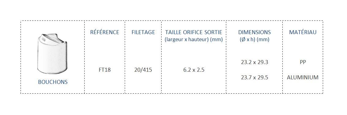 Bouchon FT18 20/415