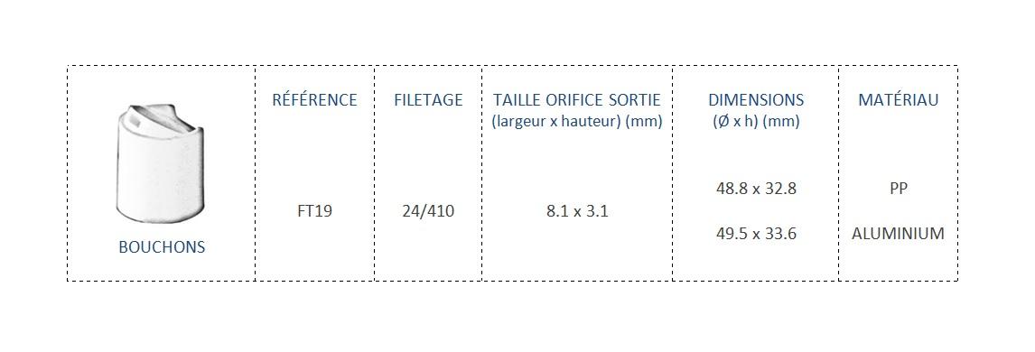 Bouchon FT19 24/410