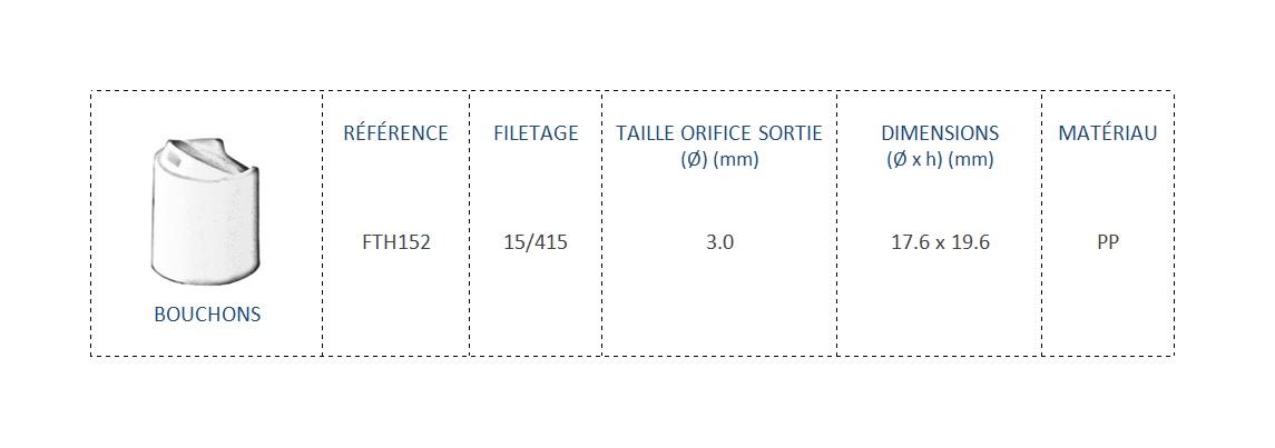 Bouchon FTH152 15/415