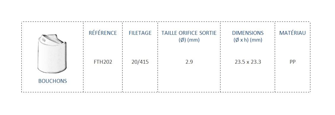 Bouchon FTH202 20/415