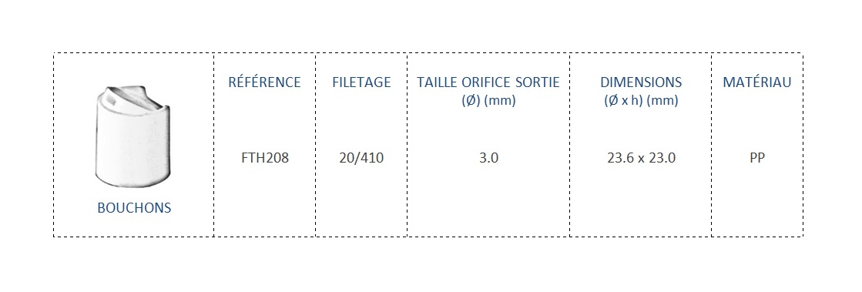 Bouchon FTH208 20/410