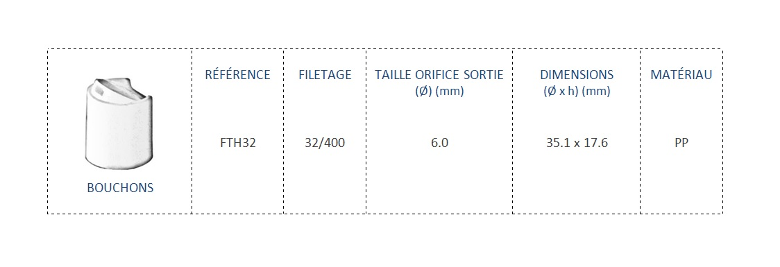 Bouchon FTH32 32/400