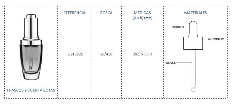 Cuentagotas 20/410 FG21982D