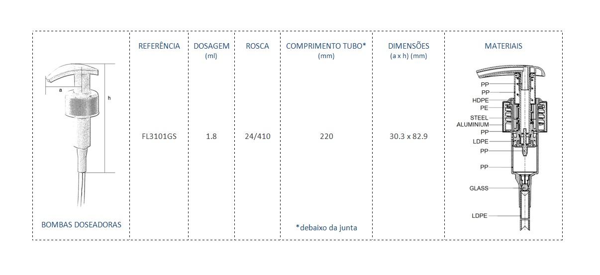 Bomba Doseadora 24/410 FL3101GS