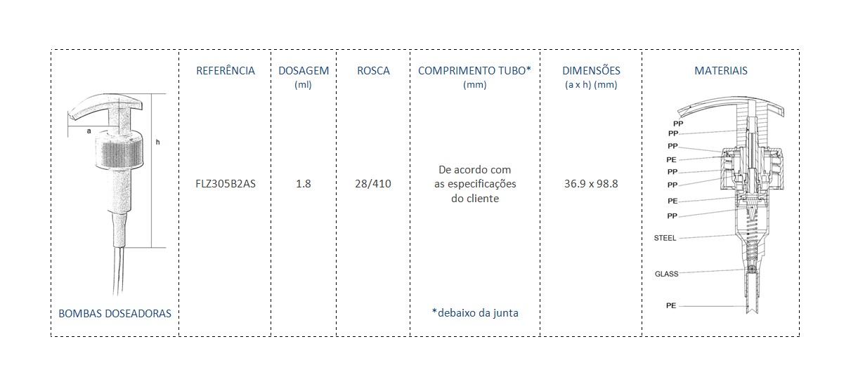 Bomba Doseadora 28/410 FLZ305B2AS