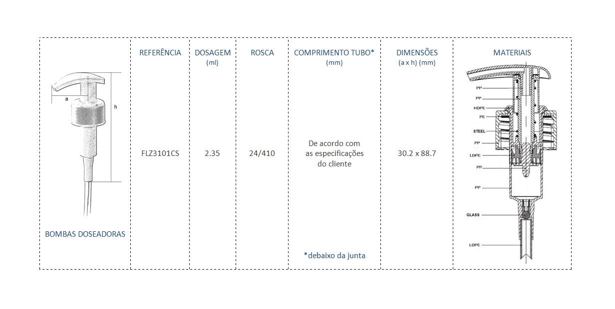 Bomba Doseadora 24/410 FLZ3101CS