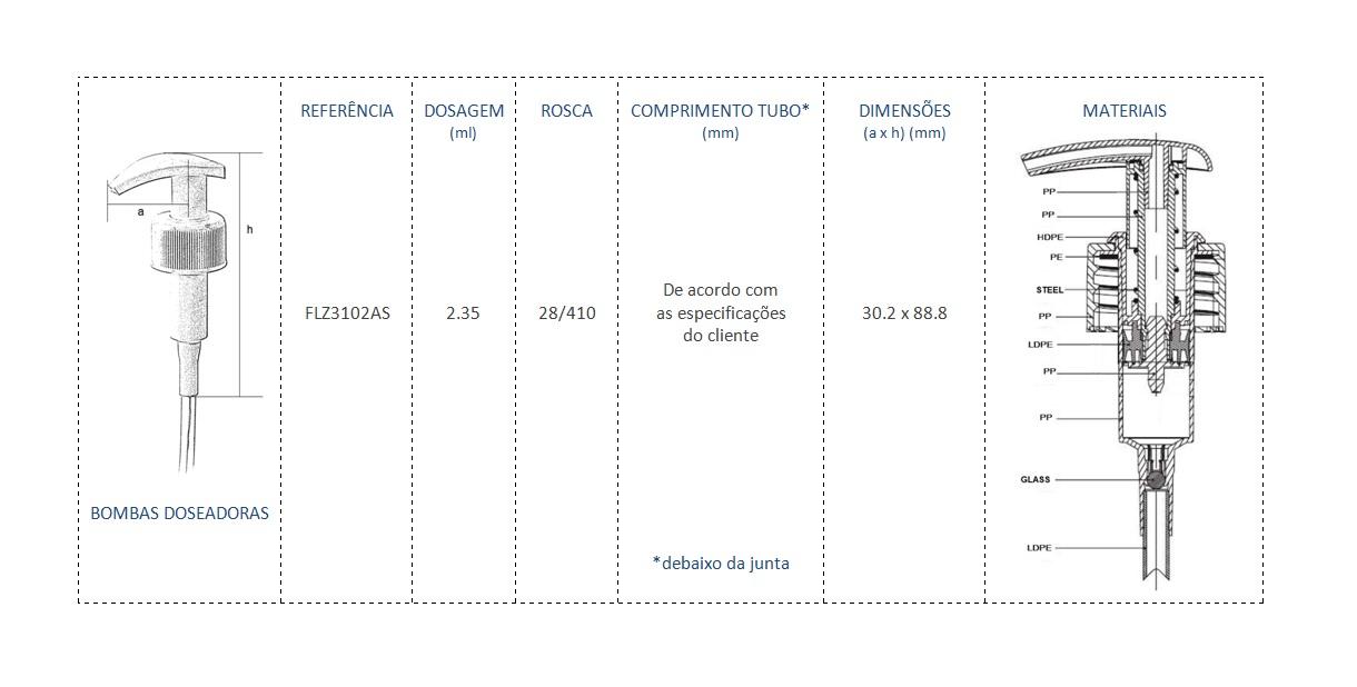 Bomba Doseadora 28/410 FLZ3102AS