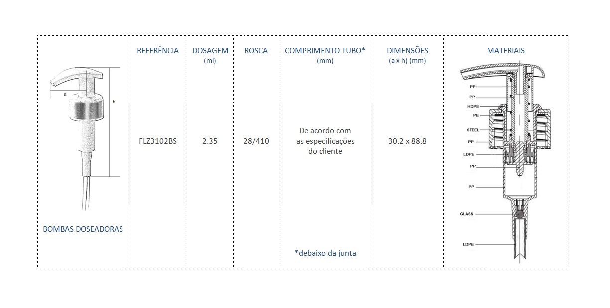 Bomba Doseadora 28/410 FLZ3102BS