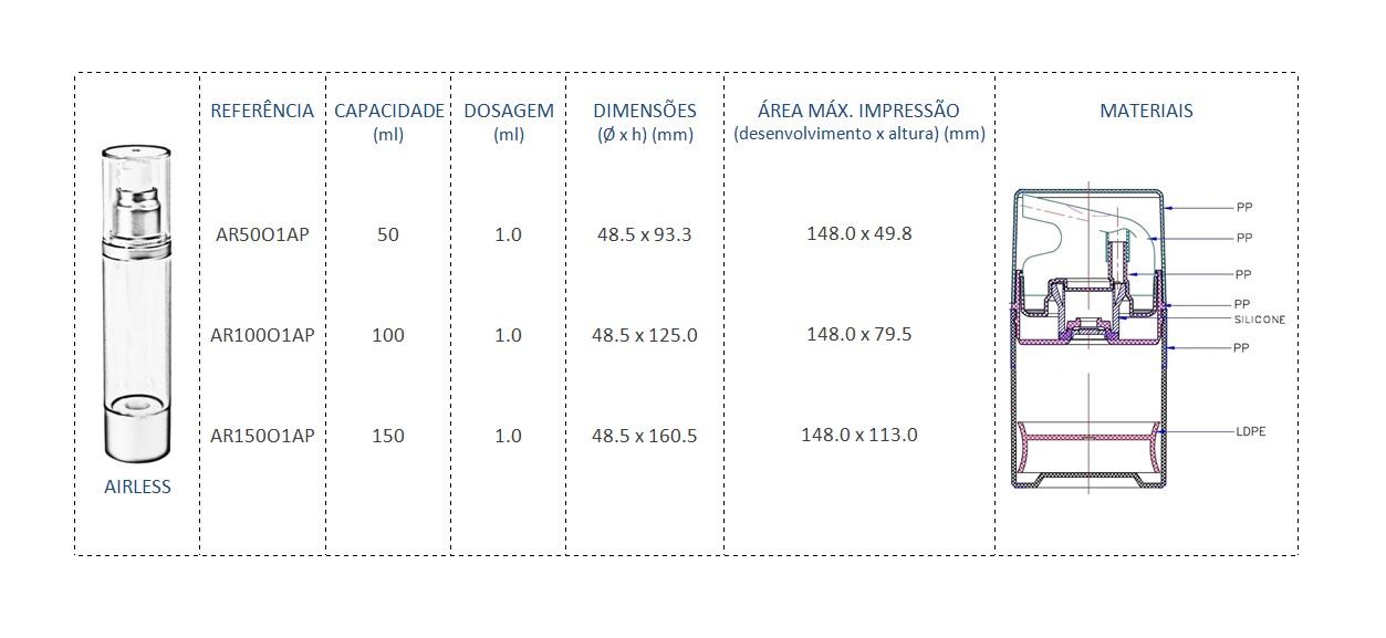 Embalagens Airless 50mL AR50O1AP, 100mL AR100O1AP e 150mL AR150O1AP
