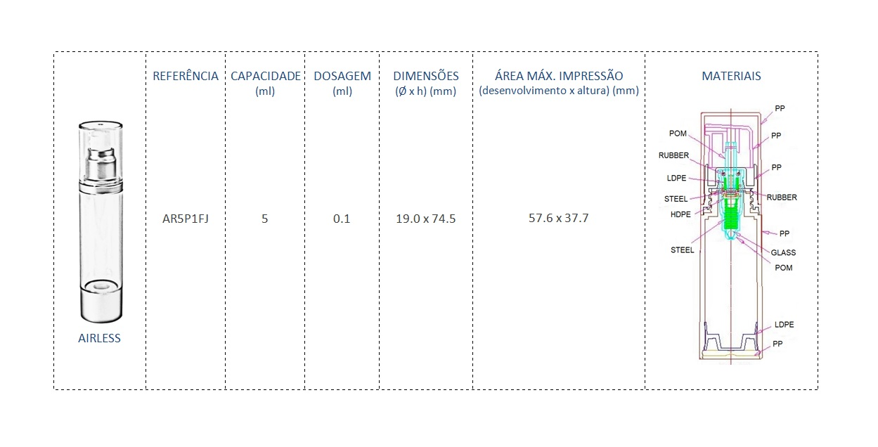 Embalagen Airless 5mL AR5P1FJ