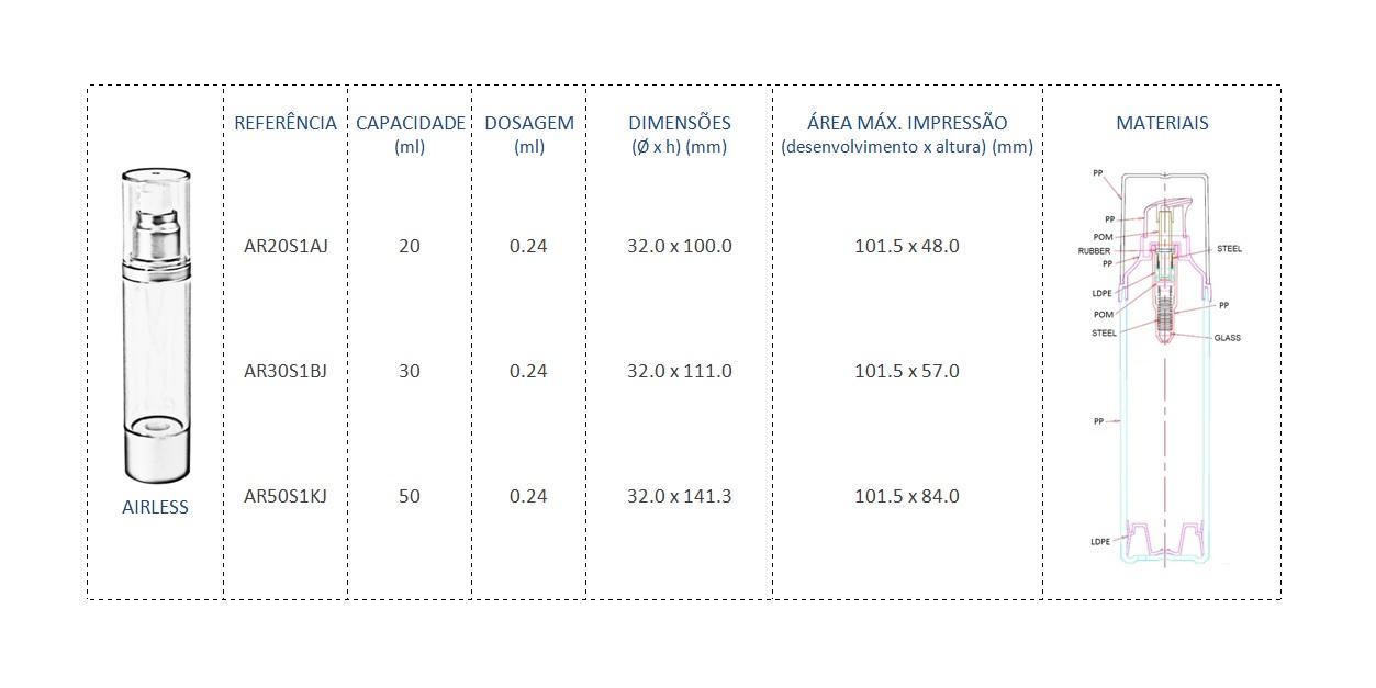 Embalagens Airless 20mL AR20S1AJ, 30mL AR30S1BJ e 50mL AR50S1KJ