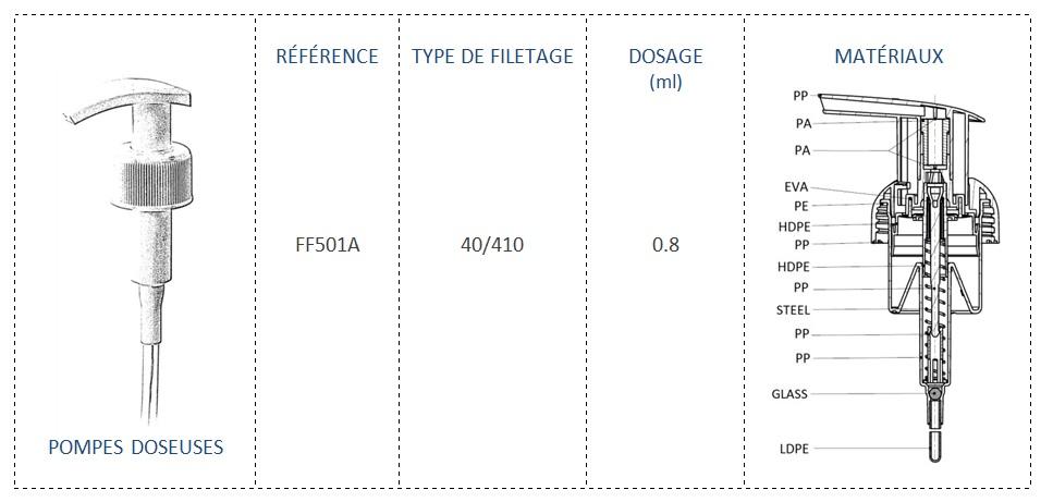Pompe Doseuse FF501A 40/410