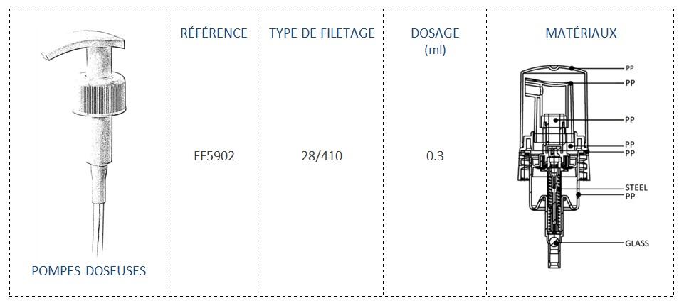 Pompe Doseuse FF5902 28/410
