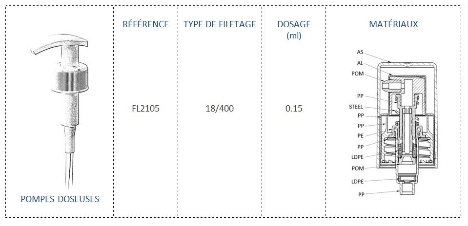 Pompe Doseuse FL2105 18/400