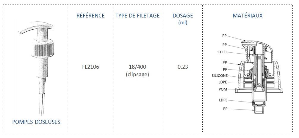 Pompe Doseuse FL2106 18/400